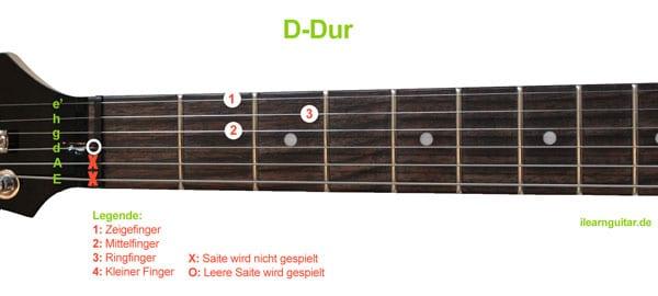 D-Dur Akkord Gitarrengriff