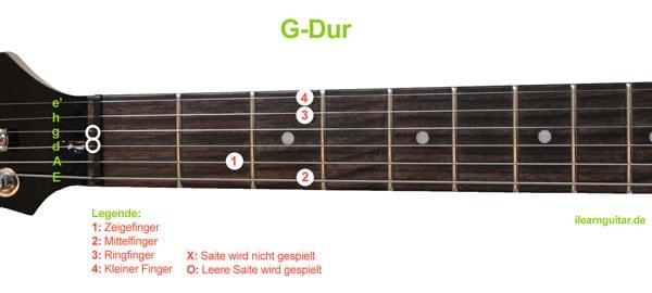 G-Dur Akkord Gitarrengriff