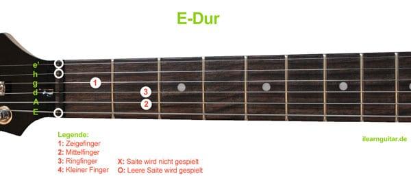 E-Dur Akkord Gitarrengriff