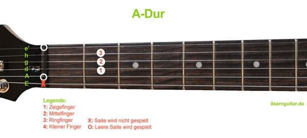 A-Dur Akkord Gitarrengriff