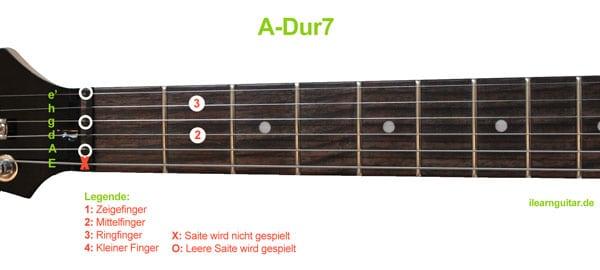 A-Dur7 Akkord Gitarrengriff