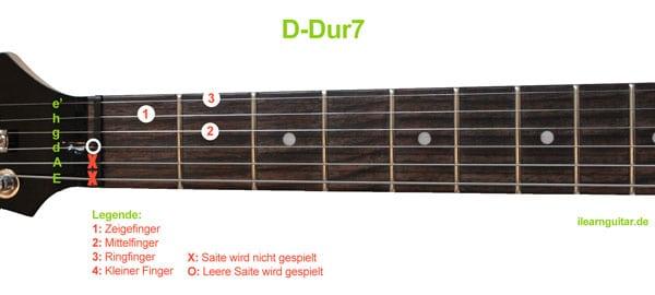 D-Dur7 Akkord Gitarrengriff