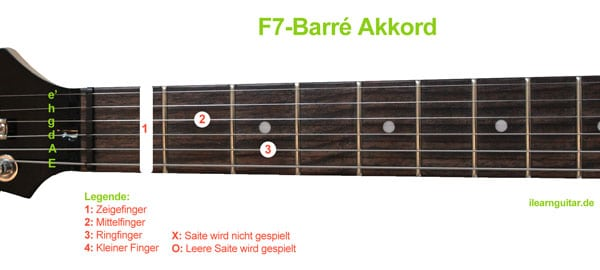 F7 Barré Akkord Gitarrengriff