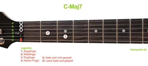 Cmaj7 Akkord Gitarrengriff