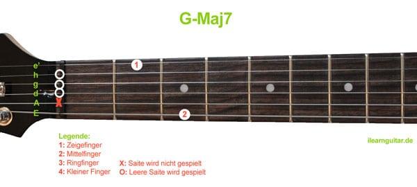 Gmaj7 Akkord Gitarrengriff