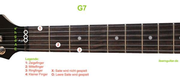 G7 Akkord Gitarrengriff