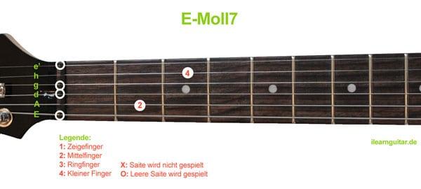 E Moll7 Akkord Gitarrengriff