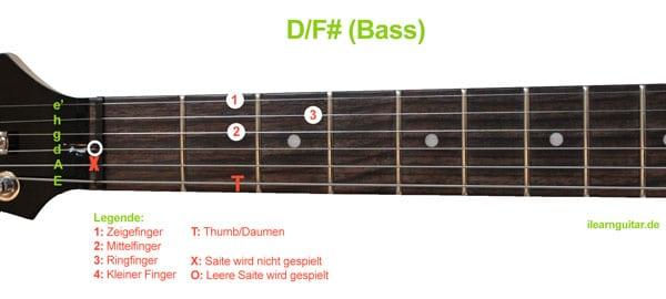 D/F# Akkord Gitarrengriff