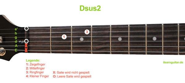 Dsus2 Akkord Gitarrengriff